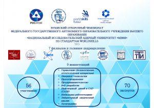 vuzovskij-otborochnyj-chempionat